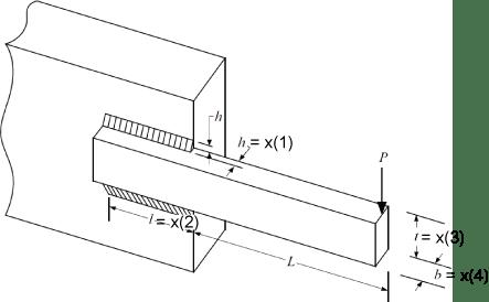 Design Optimization of a Welded Beam - MATLAB & Simulink