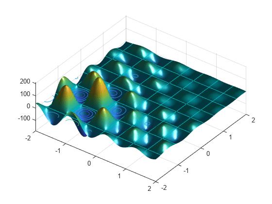 Genetic Algorithm Options - MATLAB & Simulink Example