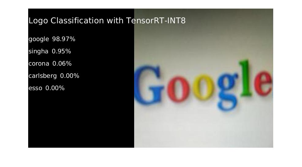 Deep Learning Prediction with NVIDIA TensorRT - MATLAB