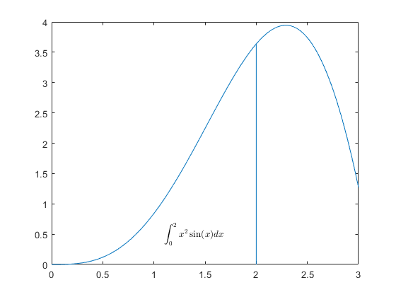 Text With Mathematical Expression Using Latex Matlab Simulink