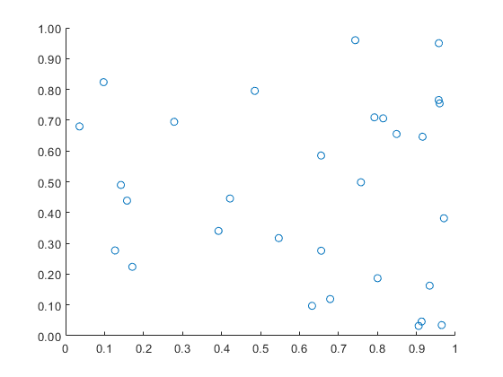 Specify y-axis tick label format - MATLAB ytickformat