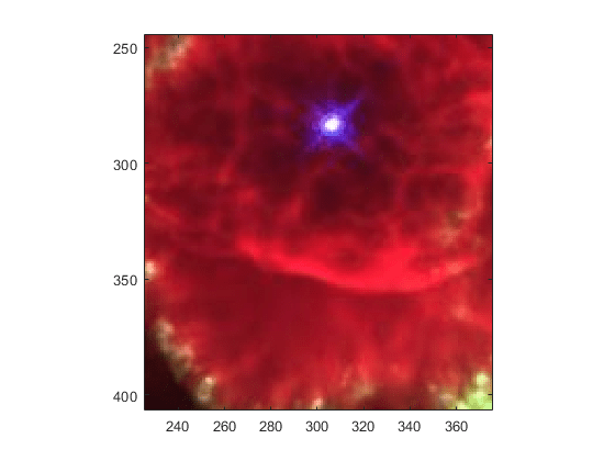 Convert RGB image to indexed image - MATLAB rgb2ind