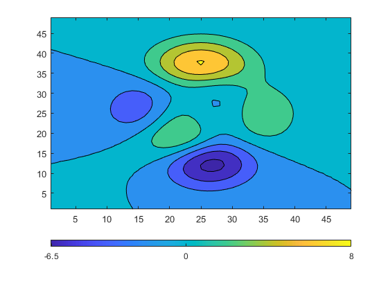 how to change cell array to uin8 in matlab
