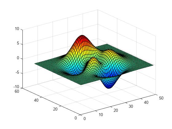 Jet colormap array - MATLAB jet