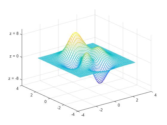 Matlab plot set x axis limits / Landscape trailers new york