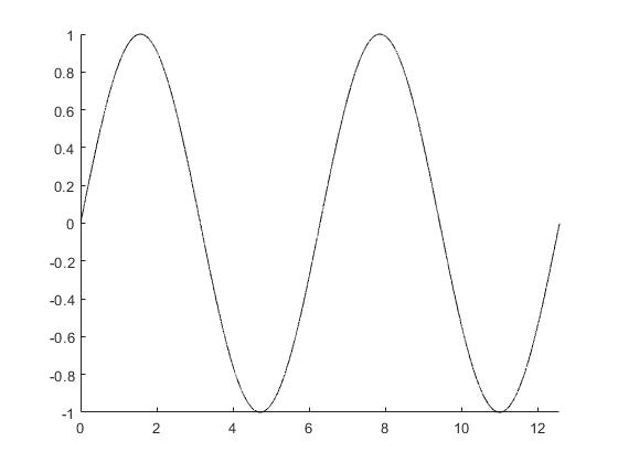 technique danimation speed dating