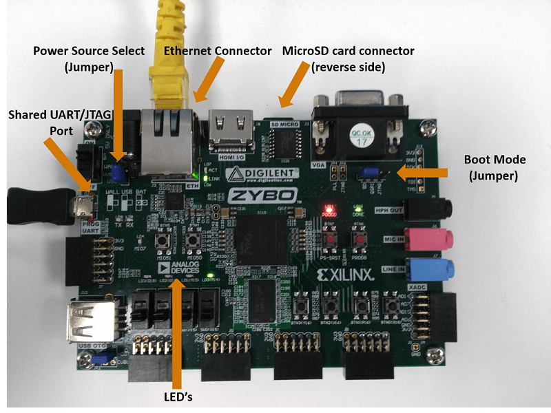 Define and Register Custom Board and Reference Design for Zynq