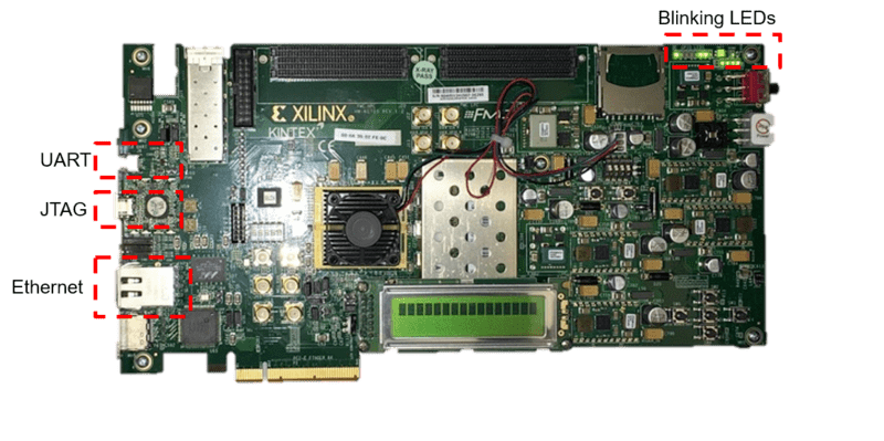 IP Core Generation Workflow with a MicroBlaze processor