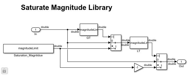FPGA Floating-Point Library IP Mapping - MATLAB & Simulink
