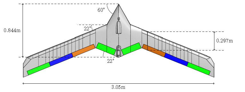 Modal Analysis of a Flexible Flying Wing Aircraft - MATLAB