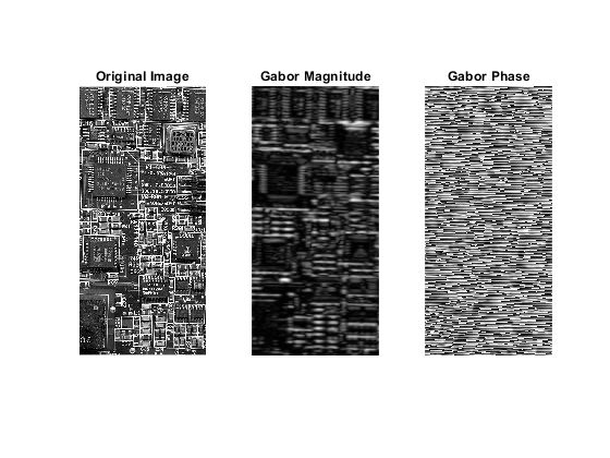 Apply Gabor filter or set of filters to 2-D image - MATLAB imgaborfilt