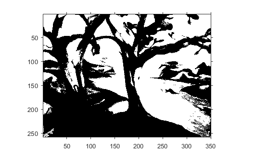 Art Line Level Converter : Convert image to binary based on threshold matlab im2bw