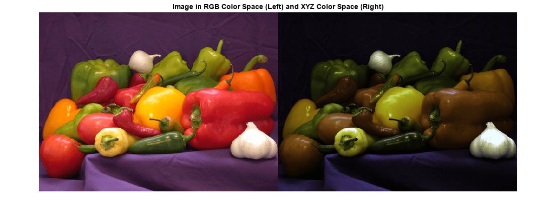 Convert RGB to CIE 1931 XYZ - MATLAB rgb2xyz