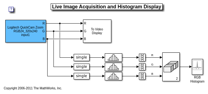 Live Image Acquisition and Histogram Display - MATLAB & Simulink Example