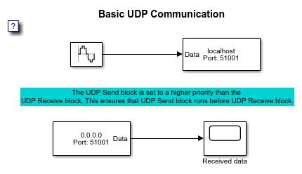 Basic UDP Communication - MATLAB & Simulink Example