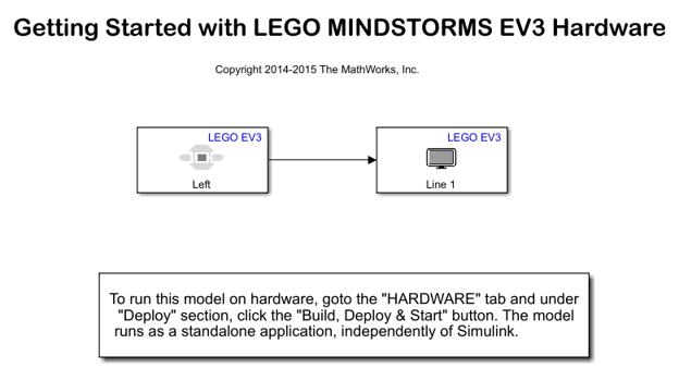Getting Started with LEGO MINDSTORMS EV3™ Hardware - MATLAB