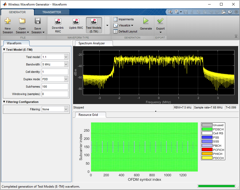 Waveform Generation and Transmission using LTE Toolbox with