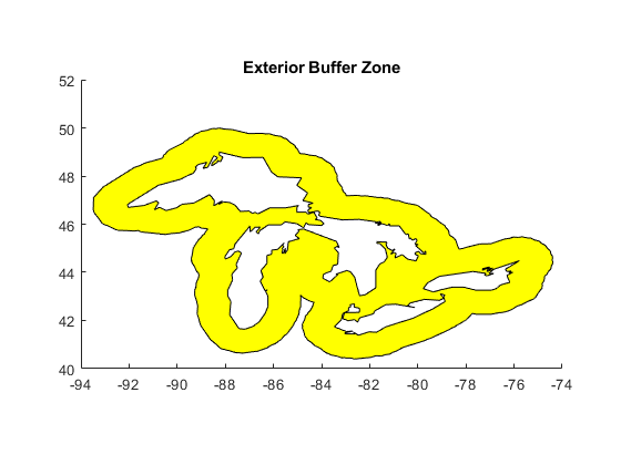Buffer zones for latitude-longitude polygons - MATLAB bufferm