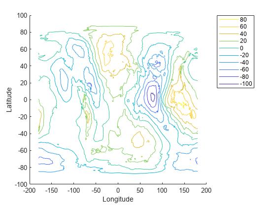 Project 2-D contour plot of map data - MATLAB contourm