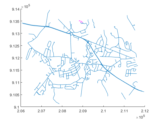 Field values from structure array - MATLAB extractfield