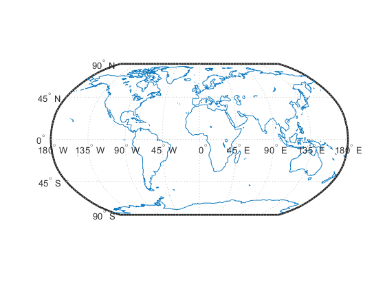 Construct map axes for given region of world - MATLAB worldmap