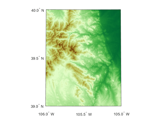 Write GeoTIFF file - MATLAB geotiffwrite