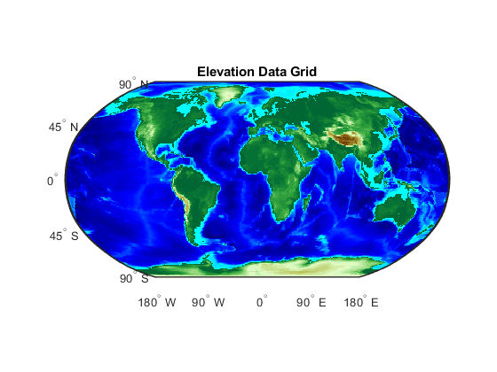 Exporting Images and Raster Grids to GeoTIFF - MATLAB & Simulink Example