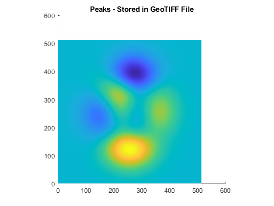 Exporting Images And Raster Grids To GeoTIFF MATLAB Simulink - What map data to use with utm in us