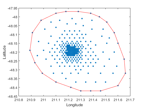 how to add labels to dots in matlab