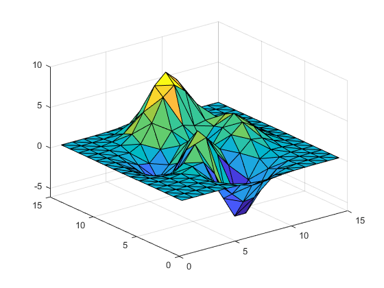 Triangular surface plot - MATLAB trisurf