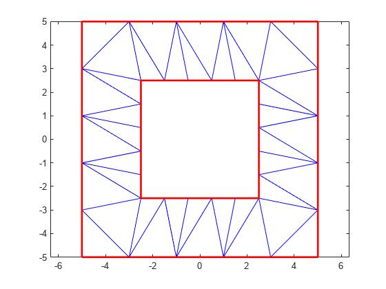 Query interior points of Delaunay triangulation - MATLAB isInterior