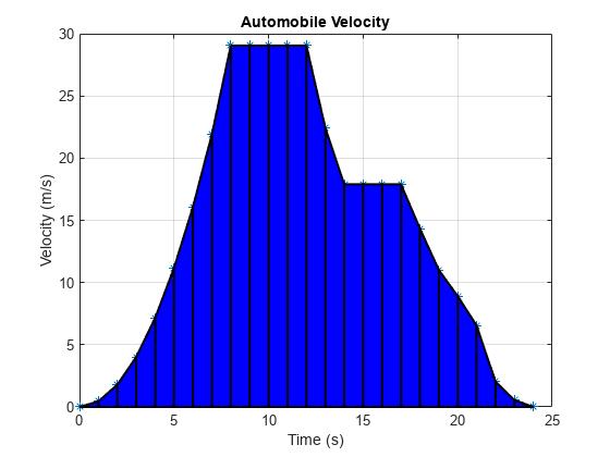 thermal efficiency pv diagram area under pv diagram matlab #15