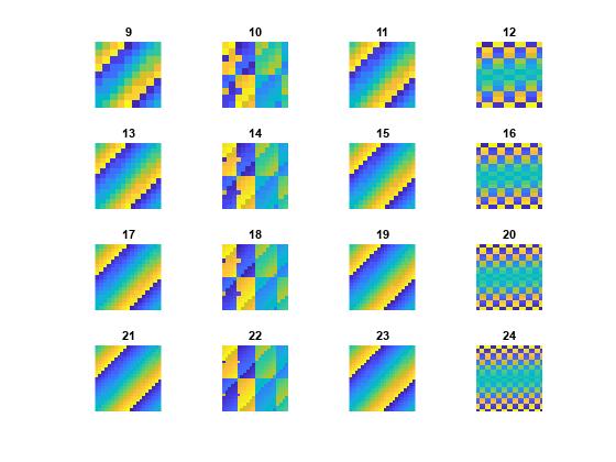 Magic Square Matlab Magic