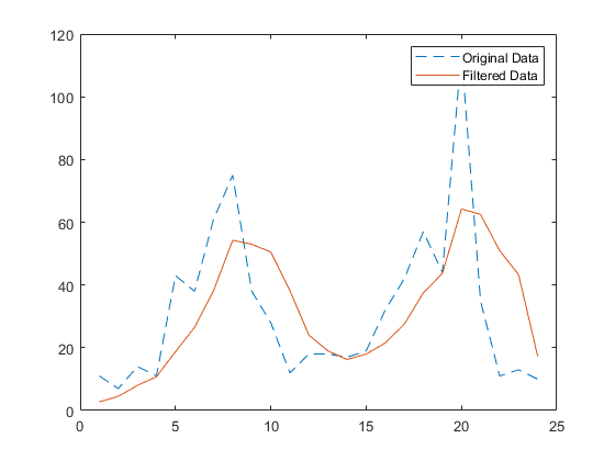 how to make a slider in matlab