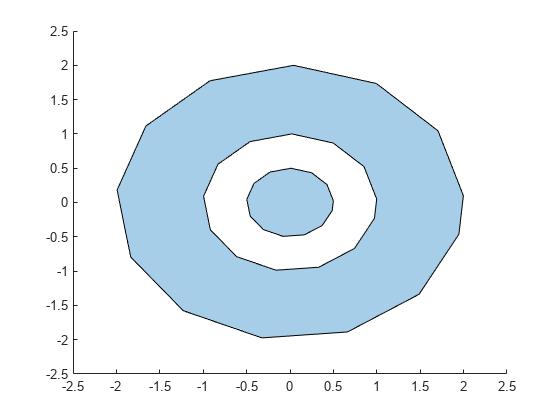 2-D polygons - MATLAB