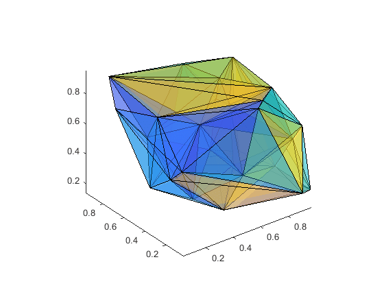 Delaunay triangulation in 2-D and 3-D - MATLAB