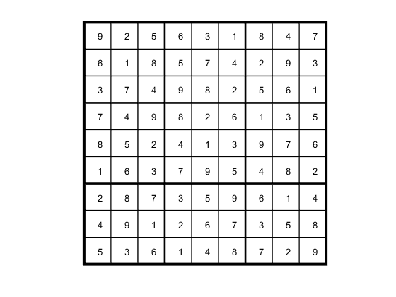 Solve Sudoku Puzzles Via Integer Programming Problem Based Matlab