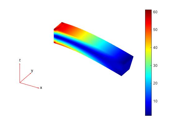 Plot solution or surface mesh for 3-D geometry - MATLAB