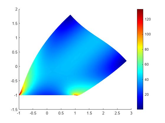 Plot solution or mesh for 2-D geometry - MATLAB pdeplot