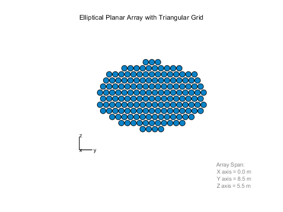 Phased Array Gallery - MATLAB & Simulink