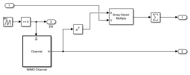 Hybrid Beamforming
