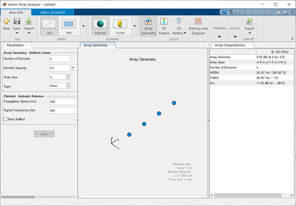 Plot Array Directivity Using Sensor Array Analyzer App