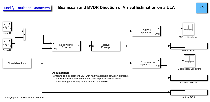 Direction of Arrival with Beamscan and MVDR - MATLAB & Simulink