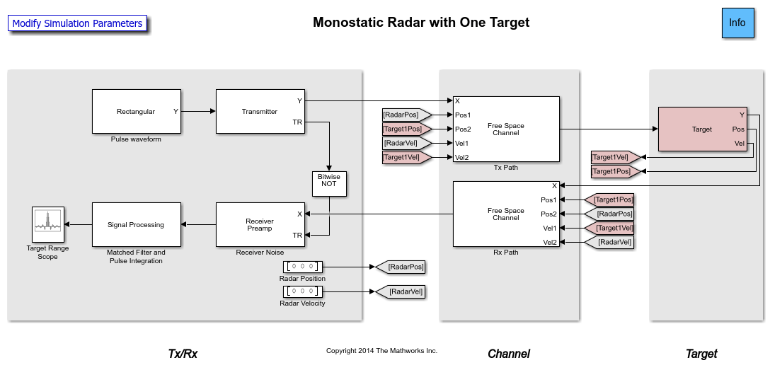 End-to-End Monostatic Radar - MATLAB & Simulink