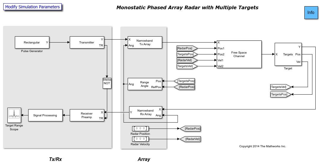 End-to-End Monostatic Radar - MATLAB & Simulink