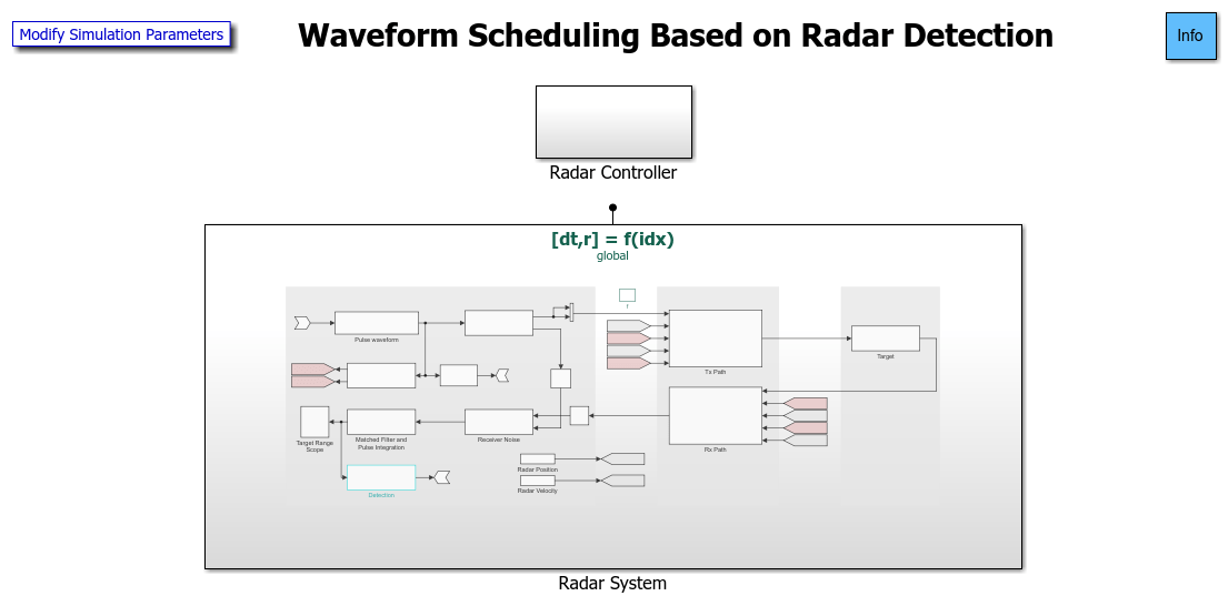 Waveform Scheduling Based on Target Detection - MATLAB