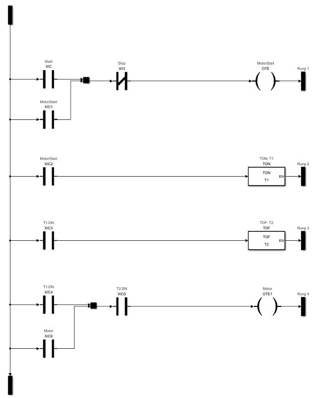 Ladder Diagram Integration