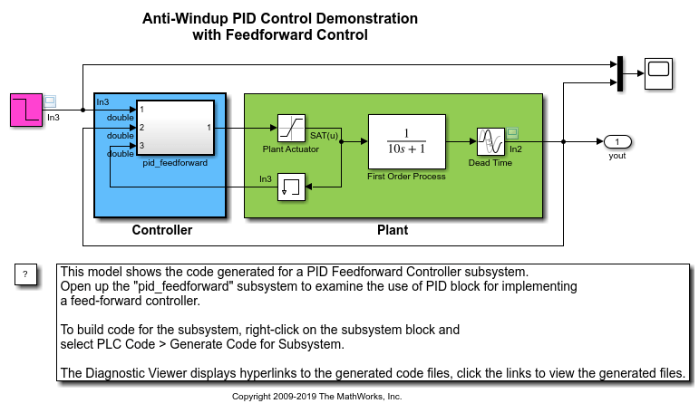 Generating Structured Text For A Feedforward Pid