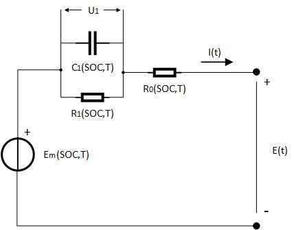 nonlinear state estimation of a degrading battery system - matlab & simulink