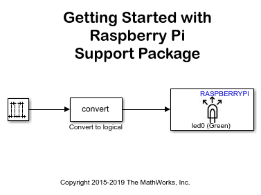 Getting Started with Simulink Support Package for Raspberry
